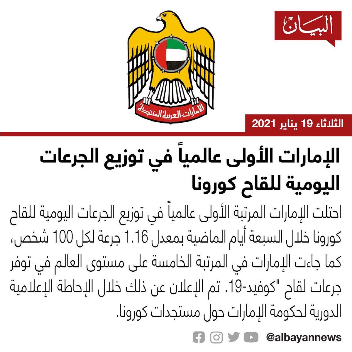 #الإمارات الأولى عالمياً في توزيع الجرعات اليومية للقاح #كورونا خلال 7 أيام     #البيان_القارئ_دائما