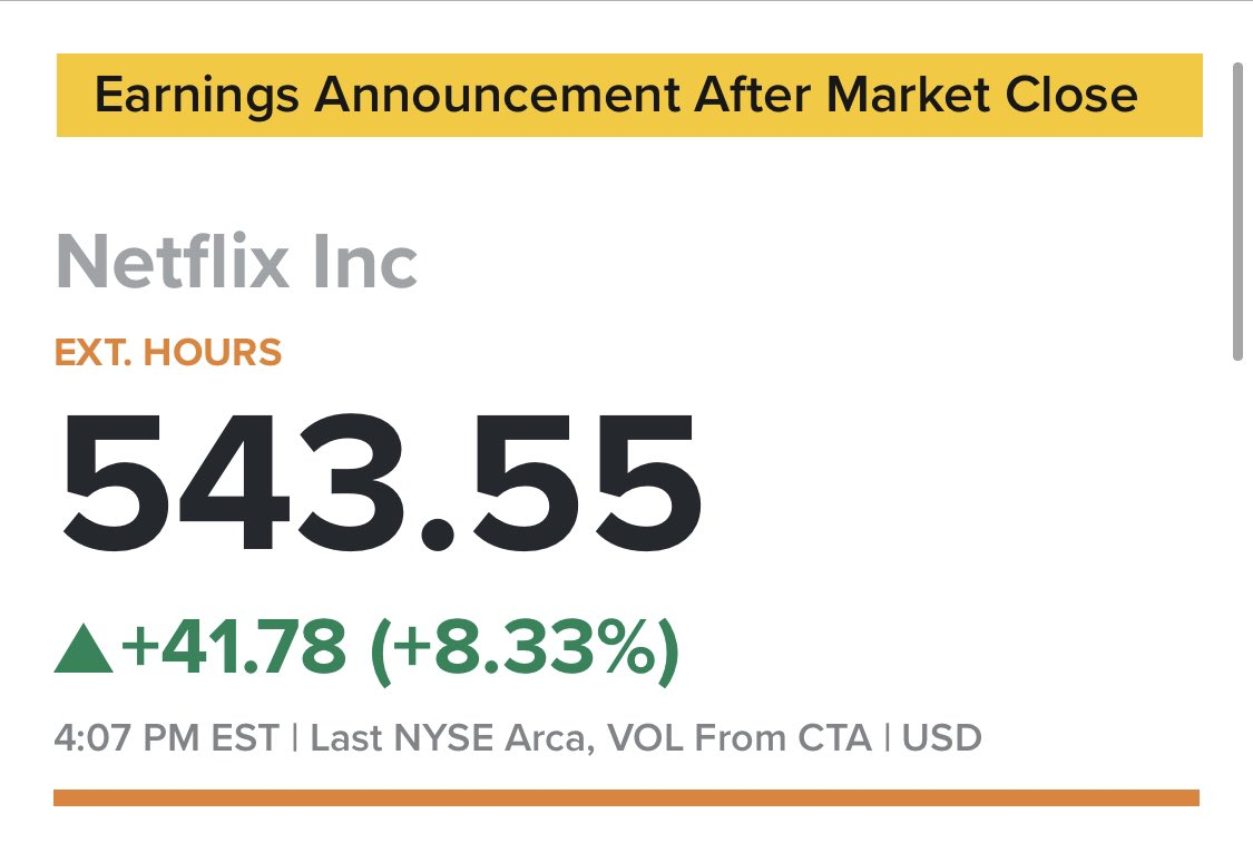 $NFLX Earnings per share: $1.19 vs $1.39 expected, according to Refinitiv survey of analysts  Revenue: $6.64 billion vs $6.626 billion expected, according to Refinitiv  Global paid net subscriber additions: 8.5 million vs 6.47 million expected, according to StreetAccount @CNBC