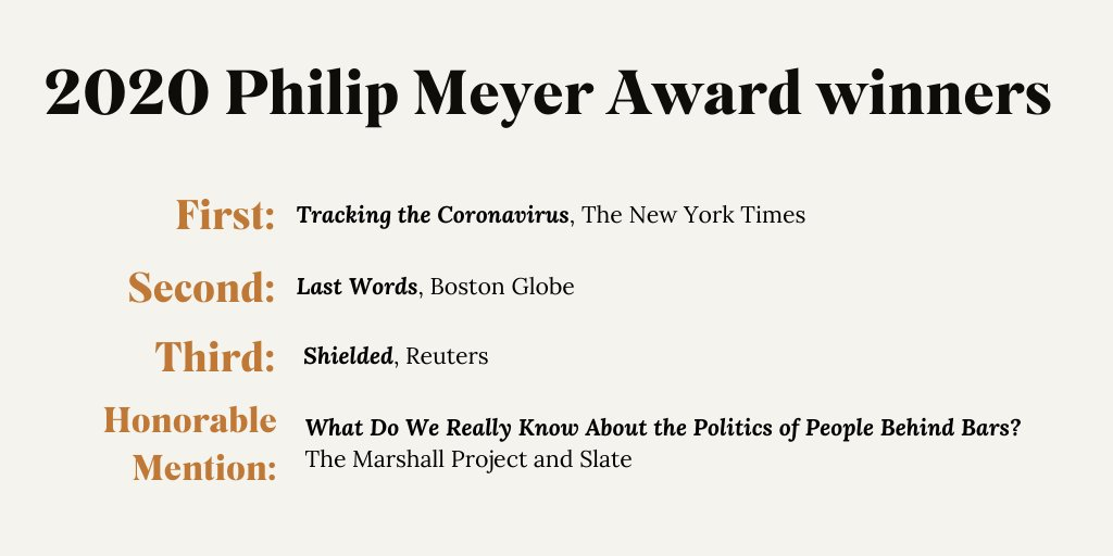 Congratulations to the 2020 Philip Meyer Award winners! 1st place: @nytimes  2nd place: @BostonGlobe  3rd place: @Reuters  Honorable mention: @MarshallProj & @Slate