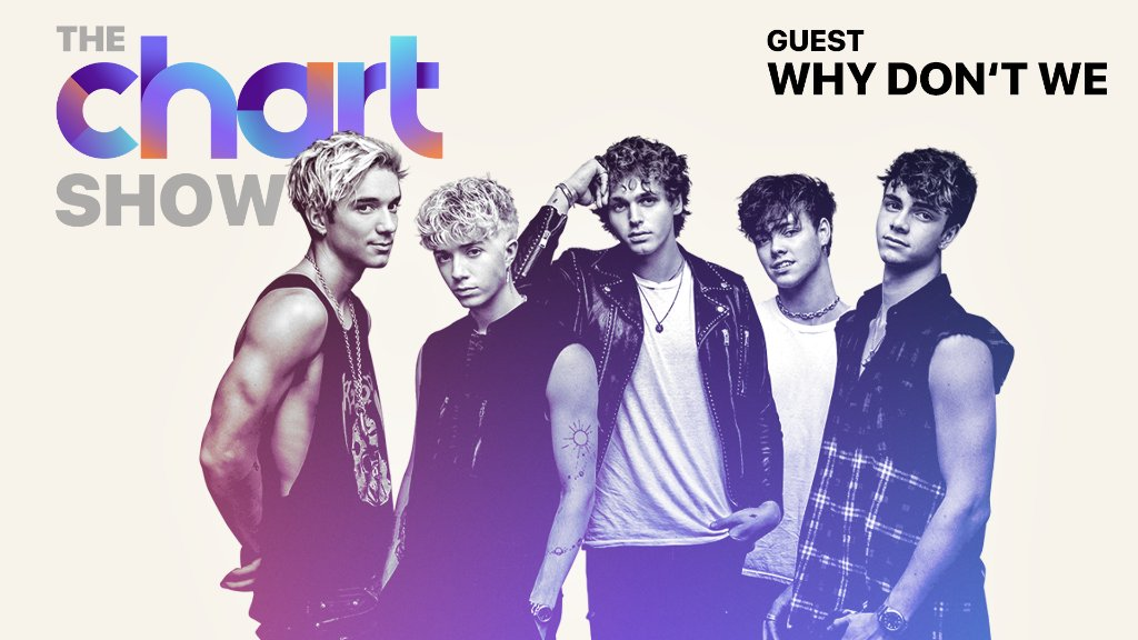 It's a @whydontwemusic takeover on the Chart Show.  Listen as the guys join @BrookeReese to play songs from their new project, 'The Good Times and The Bad Ones.' #TGTATBO  👉 https://t.co/PN6bkDEmLn https://t.co/NnKbJe6pgq