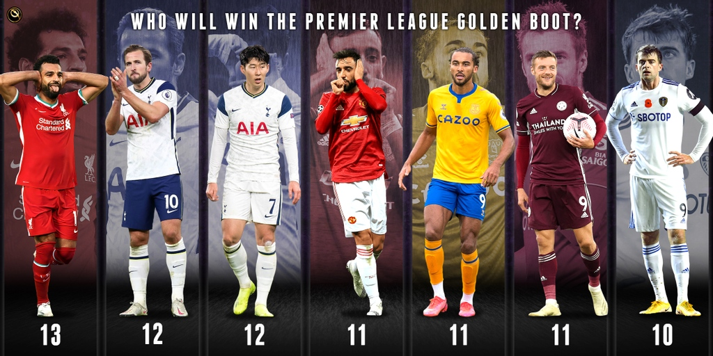 🦁 Who will win the Premier League golden boot this season?