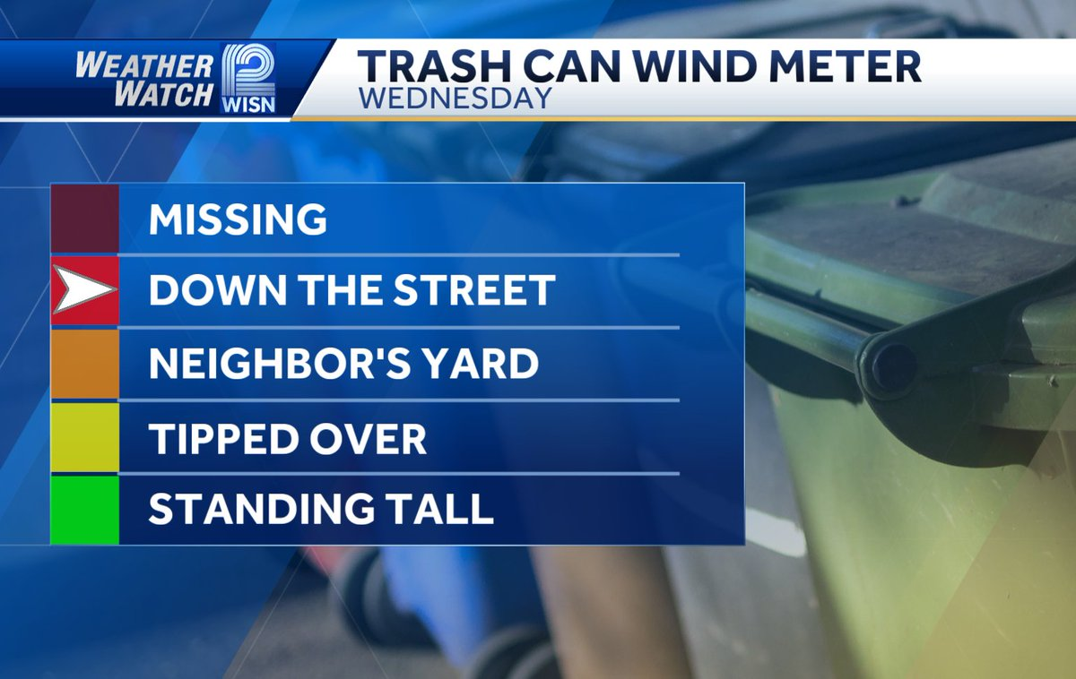 Heads up if tomorrow's TRASH day.  It's getting windy! #wiwx 💨🗑️💨🗑️ Paging @AdriennePed