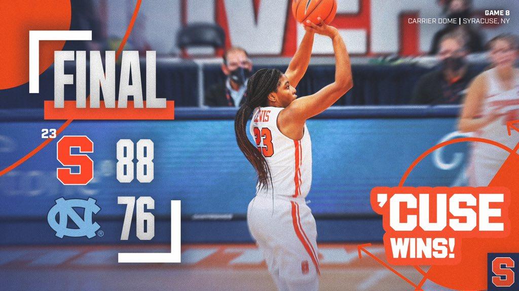Syracuse women's basketball defeats North Carolina, 88-76 (full coverage)