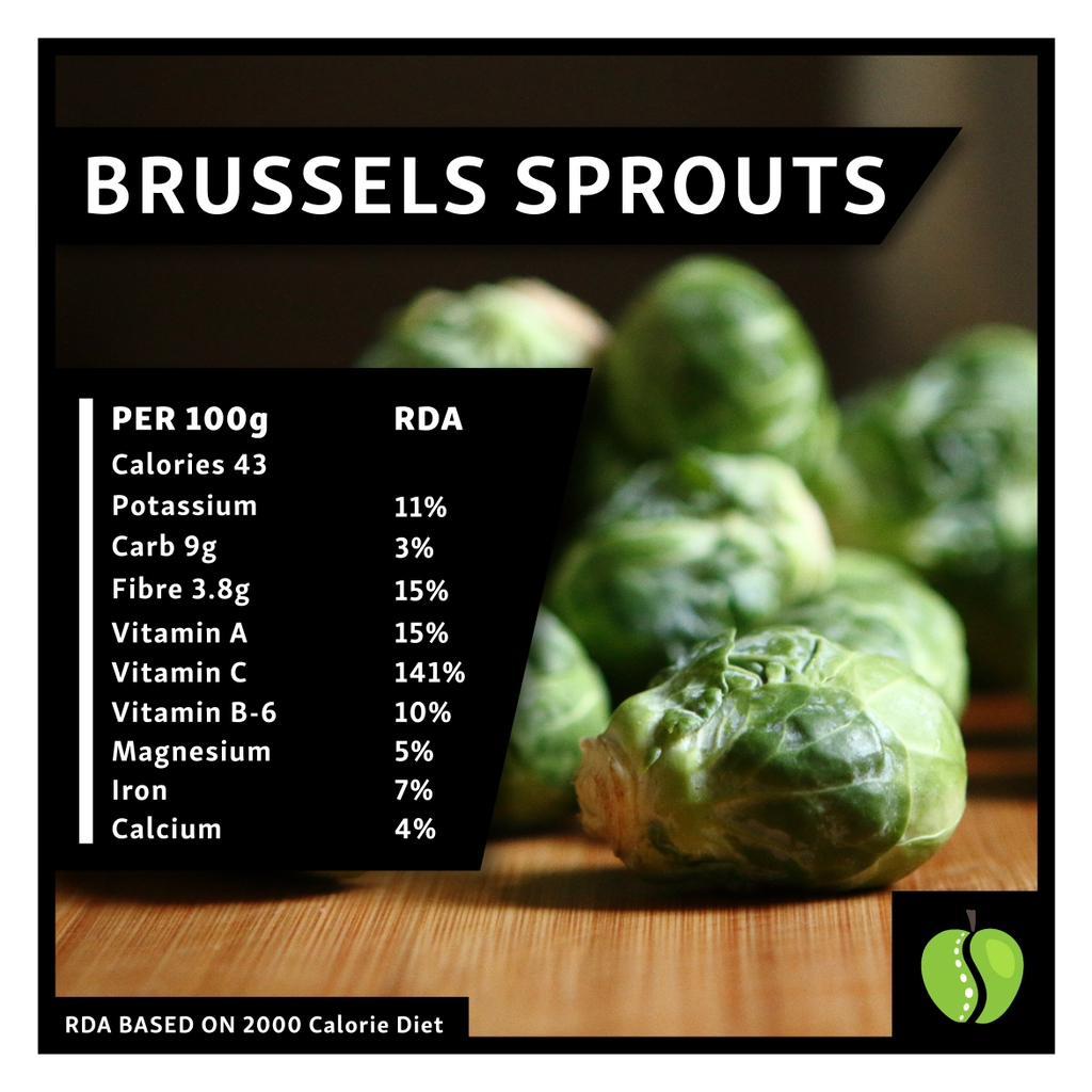 These superfoods shouldn't just be on your christmas shopping list  #lifestylemedicine #wellness #integrativemedicine #functionalmedicine #wellbeing #health #functionalnutrition #selfcare #holisticnutrition #plantbased #vegan #healthy #superfood https://t.co/cInr5do1IU