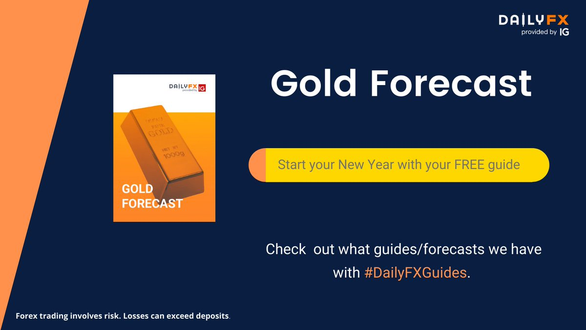 What are some monetary policies that could affect Gold this quarter? Get your Gold free forecast here. #DailyFXGuides
