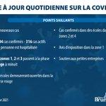 Image for the Tweet beginning: Les zones 1, 2 et