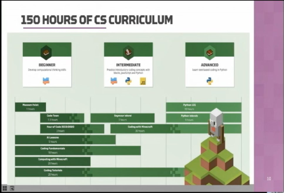 New curriculum that has been launched for coding in Minecraft Education! #eduday2021 @susietinker5
