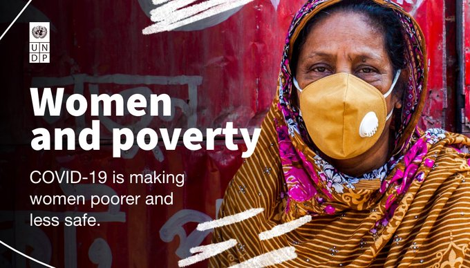 The pandemic has reversed decades of progress when it comes to women's rights & empowerment.  @UNDP & @UN_Women gender tracker shows only 12% of countries analyzed have #COVID19 response policies in place that address women's recovery needs.