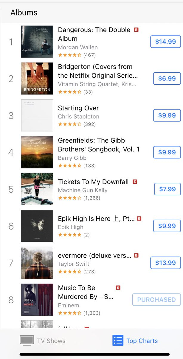 Replying to @thugpoetry313: MTBMB Side B currently #8 on US iTunes, all genres and #2 on hip hop. Still doing great!