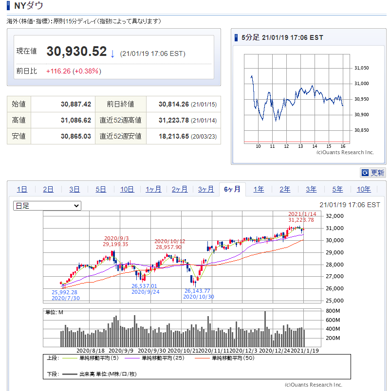 株 景気 敏感