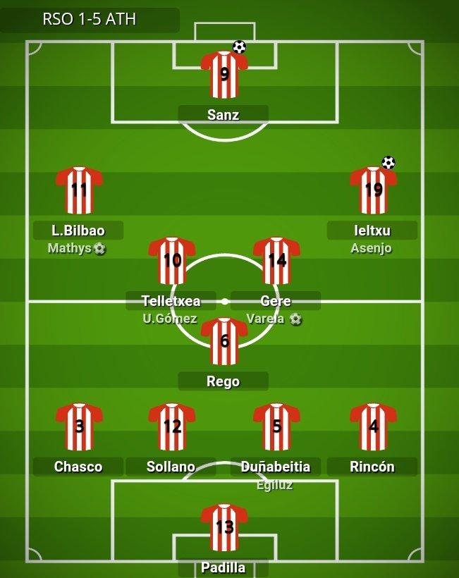🔎 J2 Juvenil de Honor:Real Sociedad 1-5 Athletic