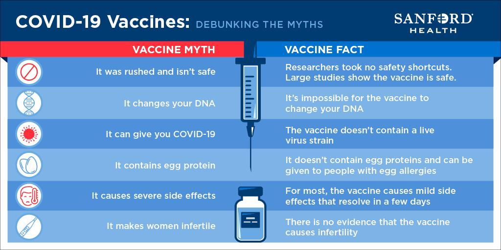 There's a lot of information swirling about the COVID-19 vaccines but not all of it is true. The following myths and facts address some of the top questions related to the COVID-19 vaccines. Learn more:
