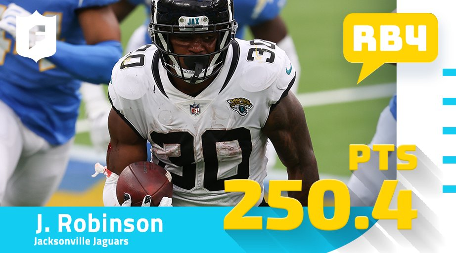 16+ touches & 10+ fantasy pts in every game this season, the RB4 in 2020 @Robinson_jamess! (via @verizon)