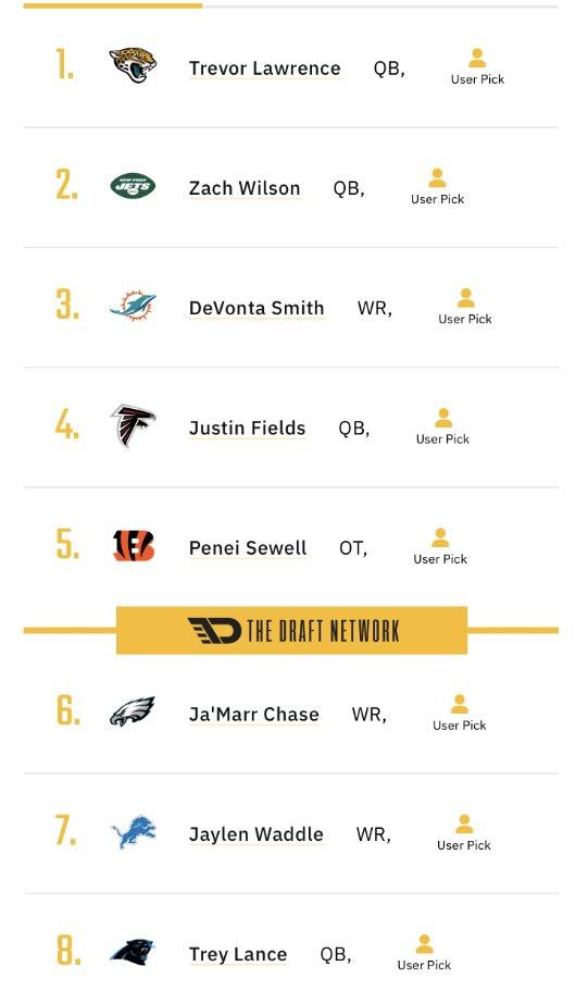 My 2021 NFL Mock Draft https://t.co/CydFizIU6w