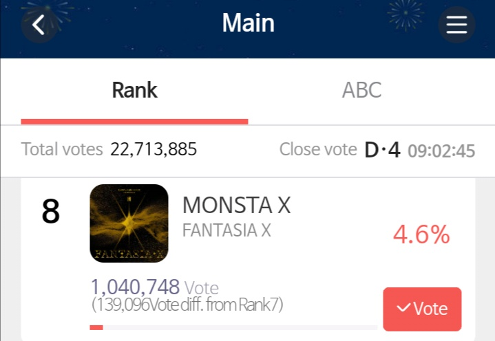 MONBEBES WE MOVED TO #8 ON SMA 👏👏👏 PLEASE KEEP VOTING, LET'S GIVE MONSTA X WELL DESERVED BONSANG 🙏🙏
