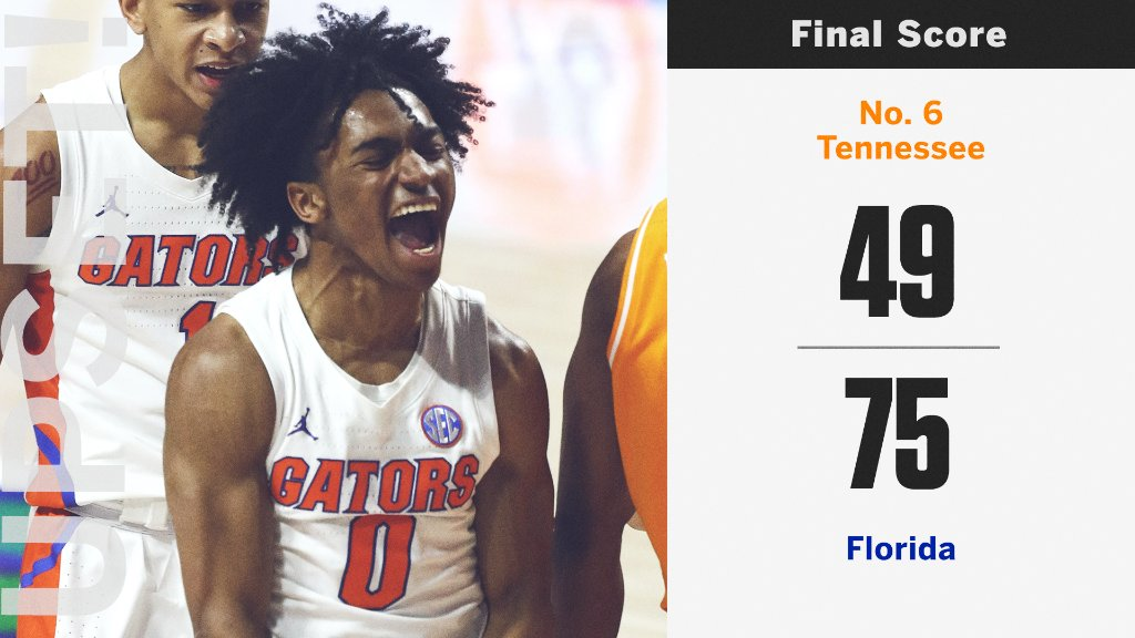 🚨 DOWN GOES NO. 6 🚨  Florida defeats No. 6 Tennessee by 26 😳 https://t.co/Nv6e007v81