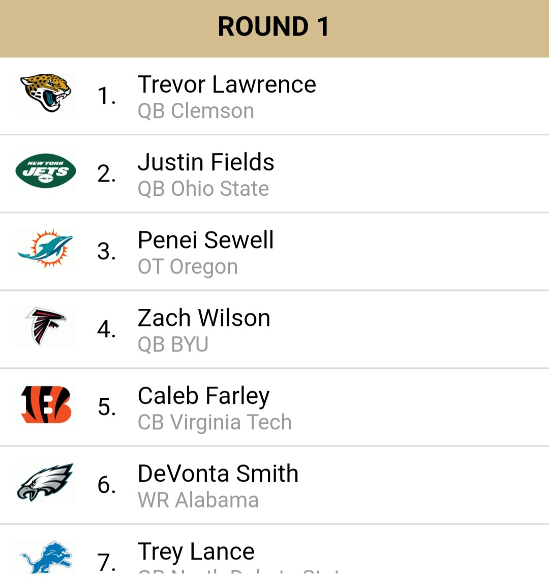 Me and @nbakerngb decided to do a way too early mock draft for the NFL draft. May do one closer to the draft. https://t.co/oY1aJlhdcG