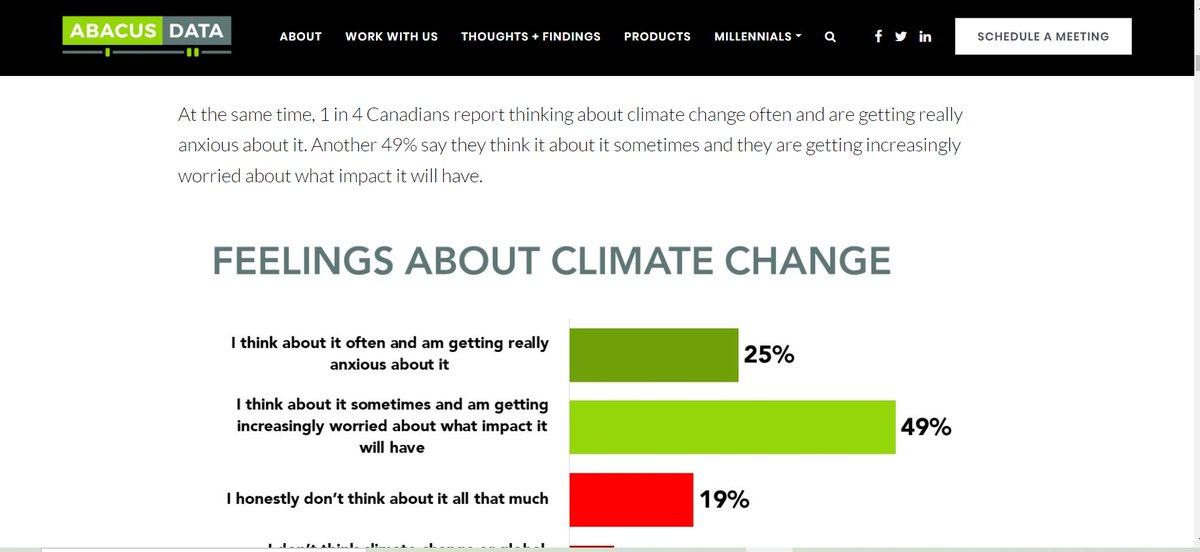.@JustinTrudeau please also share with @joebiden that many Cdns support his decision on #KXL because they're anxious about the #ClimateEmergency & want to see more ambitious #ClimateAction.  #cdnpoli  @CBCPolitics  Pic from Aug 2019 @abacusdataca poll: