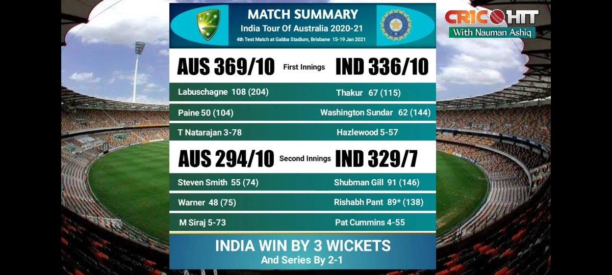 Match Summary India vs Australia 4th Test of #BorderGavaskarTrophy  #brisbanetest  India win by 3 Wickets #AskTheExperts  @NaumanAshiq17