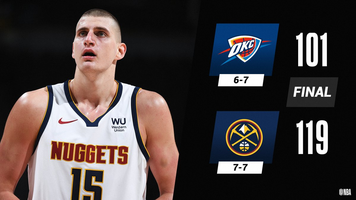 🏀 FINAL SCORE THREAD 🏀  Nikola Jokic (27 PTS, 12 REB, 6 AST) and the @nuggets defeat OKC at home.  Monte Morris: 15 PTS, 5 AST Will Barton: 13 PTS, 6 AST Paul Millsap: 13 PTS, 12 REB https://t.co/EIS7Injivm