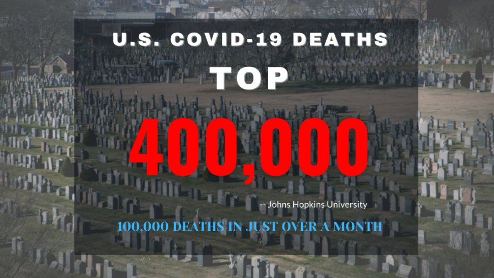The last full day of Donald Trump's presidency has seen the grim milestone of over 400,000 #COVID19 deaths in the U.S., which came just over a month after the U.S. #COVID19 death toll topped 300,000 on Dec. 14.