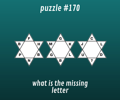 P 170 -Which letter replaces? & completes the puzzle?  The weekly contest starts today Ans, like, follow, rt!  #puzzles #riddle #brainteaser #learning #WednesdayMotivation #Wednesday #onlinelearning #onlineeducation #education #edutwitter #ContestAlert #Contest #ContestAlertIndia