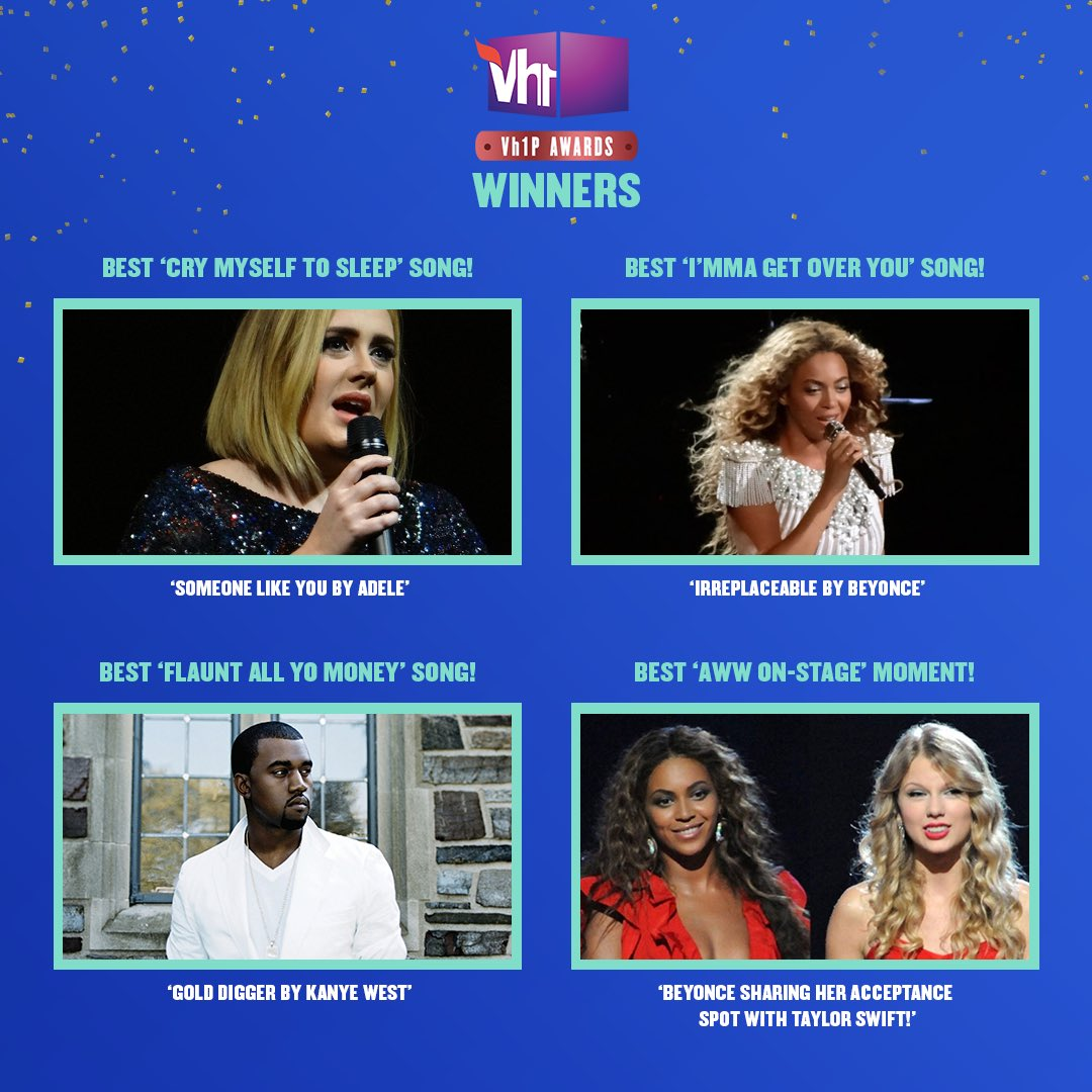 Thanks everyone for making our Sweet 16 special and congratulations to all the winners! 🎉  #Vh1PAwards #Vh1India #GetWithIt