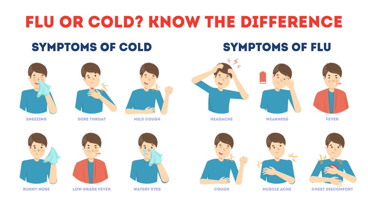 Flu or Cold  #flu #cold #fluvscold #stayhealthy #eathealthy #HealthyLife #HealthyLiving #staystrong #eatwell #healthcare #healthbenefits #fever #wednesdaythought #COVID19 #fitness #StayHomeSaveLives #HealthyEating #healthylifestyle #health #fitnesslifestyle https://t.co/CXdDDEKPE2