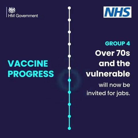 We have now begun vaccinating over 70s and the clinically extremely vulnerable.    Vaccines are given to those most vulnerable to COVID-19 first.