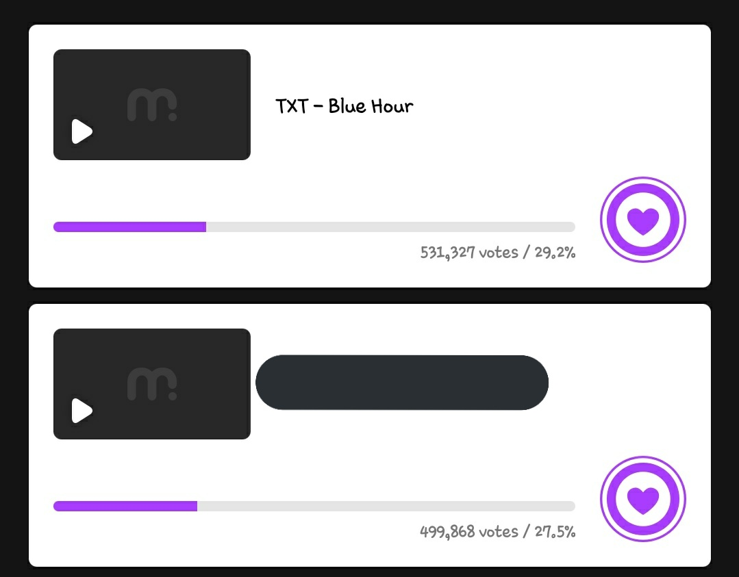 2020 Mubeat Awards: Best Performance Group - #1 with 531,327 votes 🚨🚨  Increase our votes, MOA! Let's not lose the first place.  🔗:   @TXT_members @TXT_bighit #투모로우바이투게더 #TOMORROW_X_TOGETHER #TXT