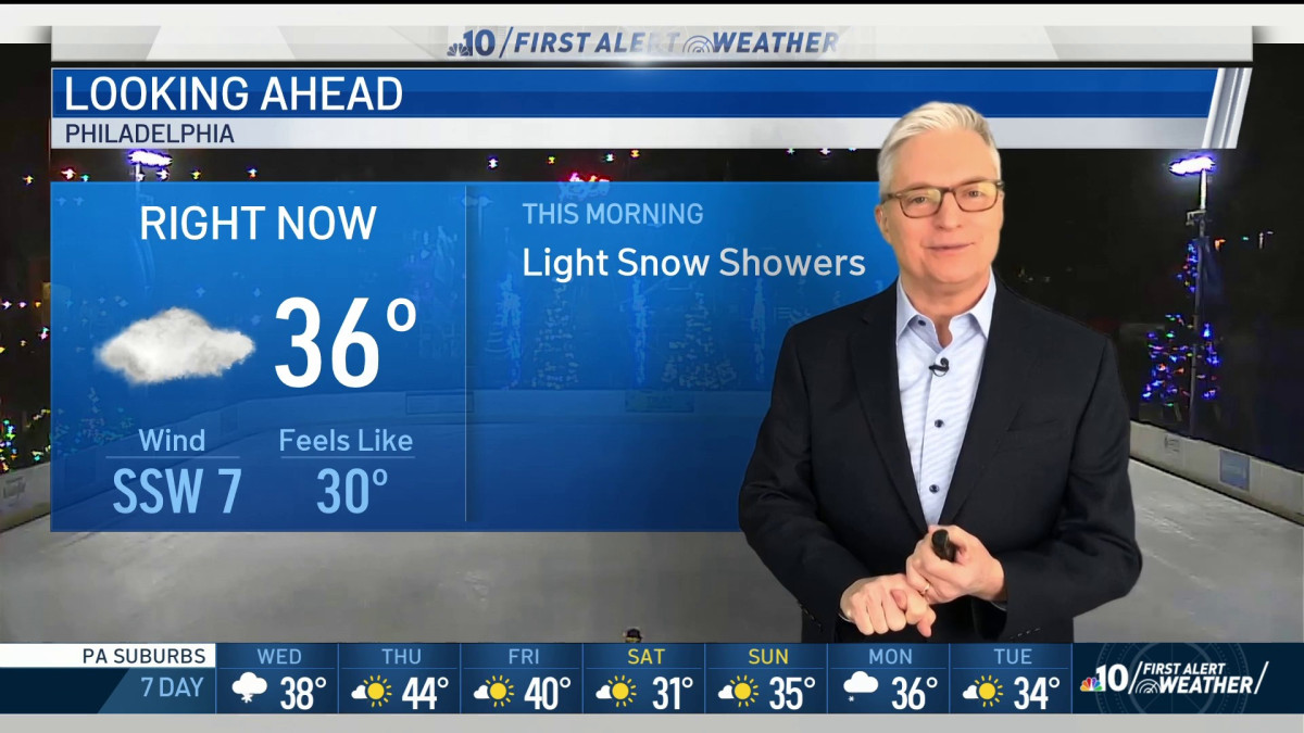 ❄️ Yup, that's snow you might be seeing out your window this morning. @BillHenleyUSA is tracking when the snow showers will move out and when the cold blast will move in.  #FirstAlertWeather #CountonIt