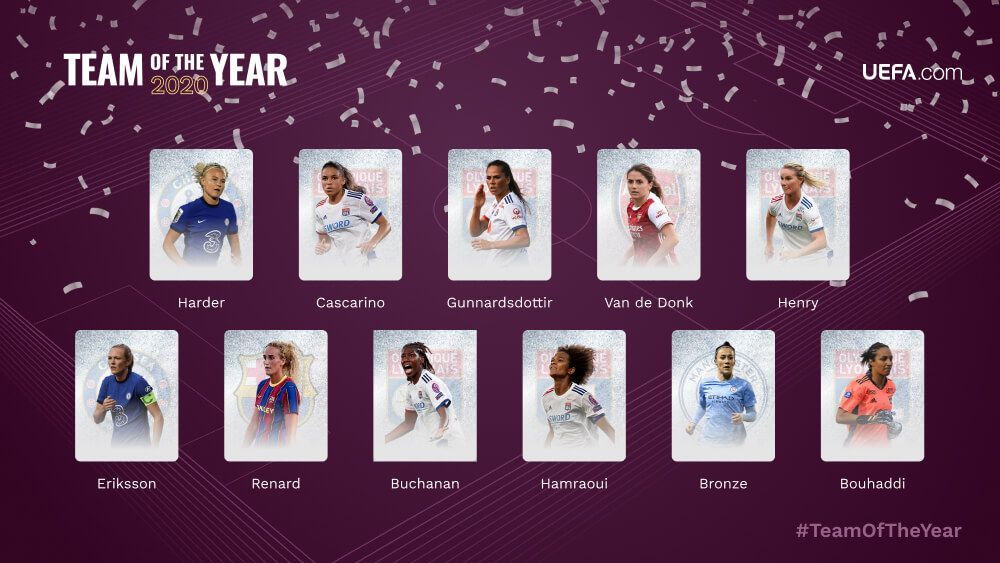 Congrats on making the first-ever UEFA Women's Fans' #TeamOfTheYear, @LucyBronze! 💫 🎉