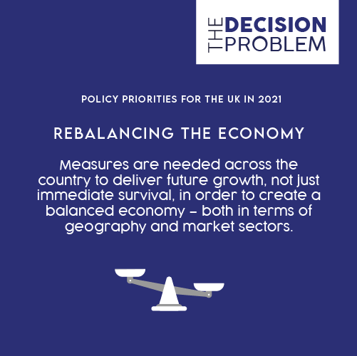 Ensuring the #northernpowerhouse becomes a reality is just one step in #rebalancing the #economy for a successful #covid19 #recovery - what #marketsectors do you think the government should prioritize?