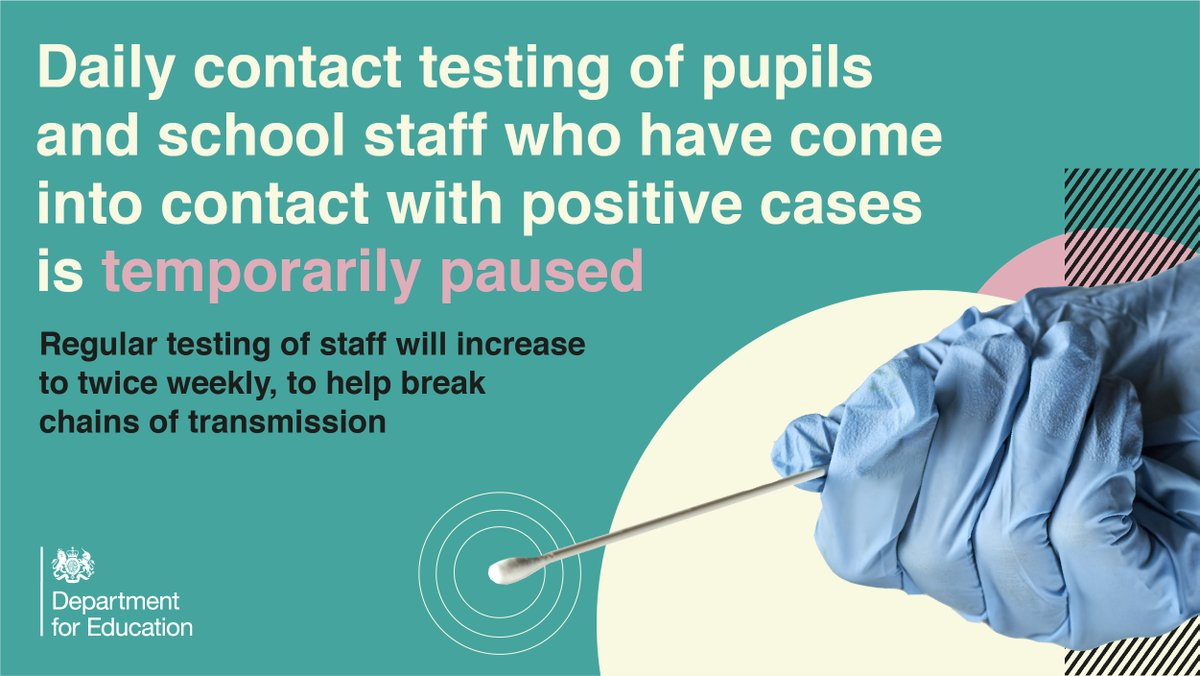 Stories saying mass testing of pupils & staff is paused are completely untrue. There is no change to the main rollout of regular testing in schools, which is already finding teachers and pupils with coronavirus who do not have symptoms (1/3)