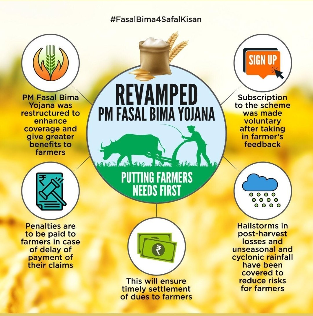 """#FasalBima4SafalKisan  How has PM Fasal Bima Yojana ensured greater benefit to farmers?  How has transparency been furthered in settlement of claims?  These, and other aspects relating to PM-FBY have been answered through innovative content on the NaMo App's Your Voice Section."""""""
