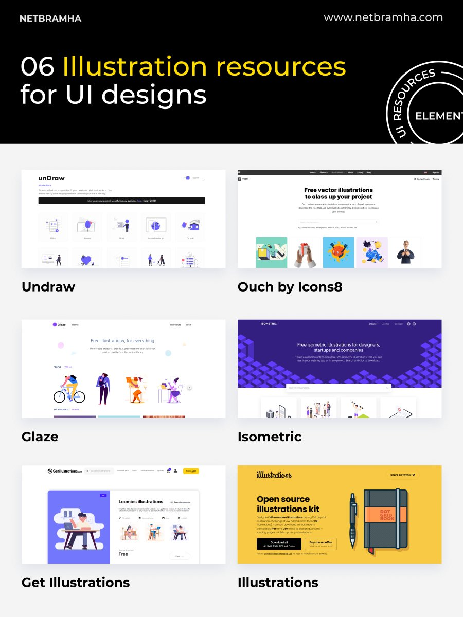 Illustrations have become a hot-selling UI/UX trend and more and more #brands - both big and small are making these a core part of their #visualdesign. Find the best #illustration #resources for UI design here.
