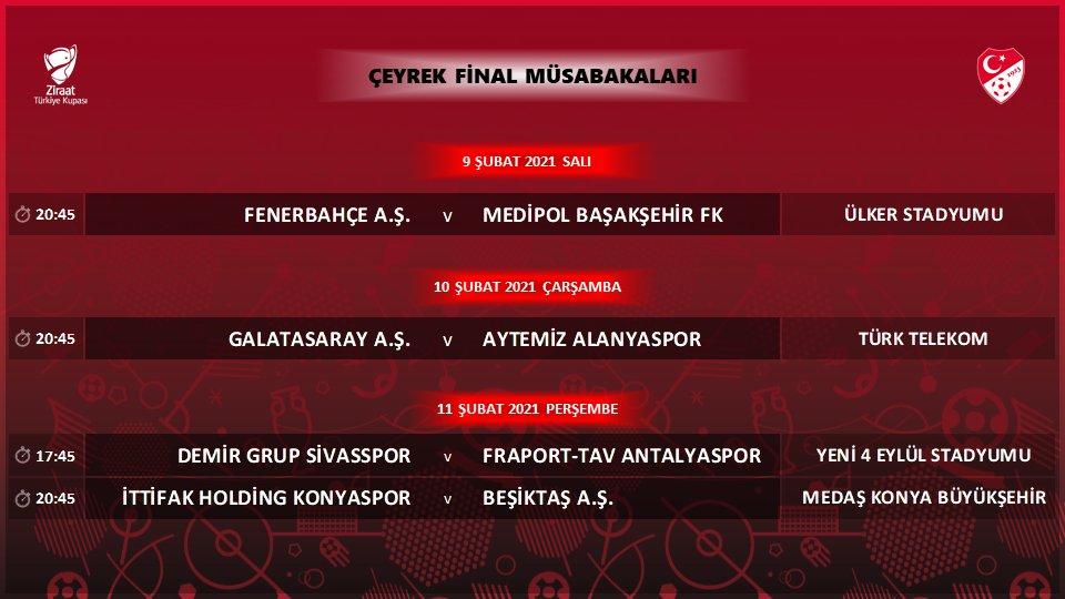 Bilgi-Ziraat Türkiye Kupası Çeyrek Final programı açıklandı. Galatasaray - Alanyaspor 10 Şubat 20:45 https://t.co/VcprCfI7fB