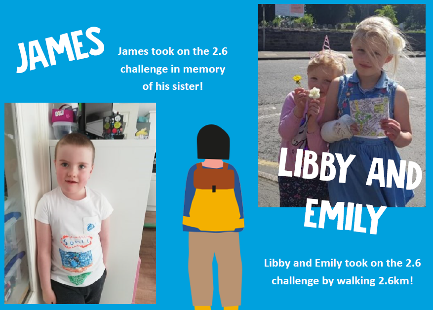 Things are very different for so many children right now. Not being in school can be difficult, but look at the amazing things our mini heroes have done since the first lockdown.   Their support has helped us care for seriously ill children when they've needed us most. Thank you!