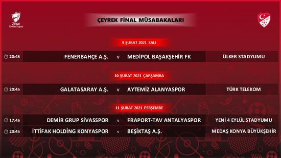 Ziraat Türkiye Kupası Çeyrek Final müsabakaları programı açıklandı. https://t.co/PP35SLBxu5