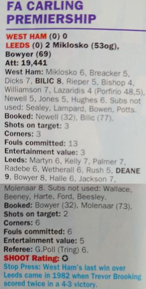 A great goal from striker turned full-back Gary Kelly but Shoot! still giving the O.G. as it went in off Miklosko #OnThisDay 1997! And confirmation in the summary that #lufc bossed the Hammers down the years (forget December's result 😄)...