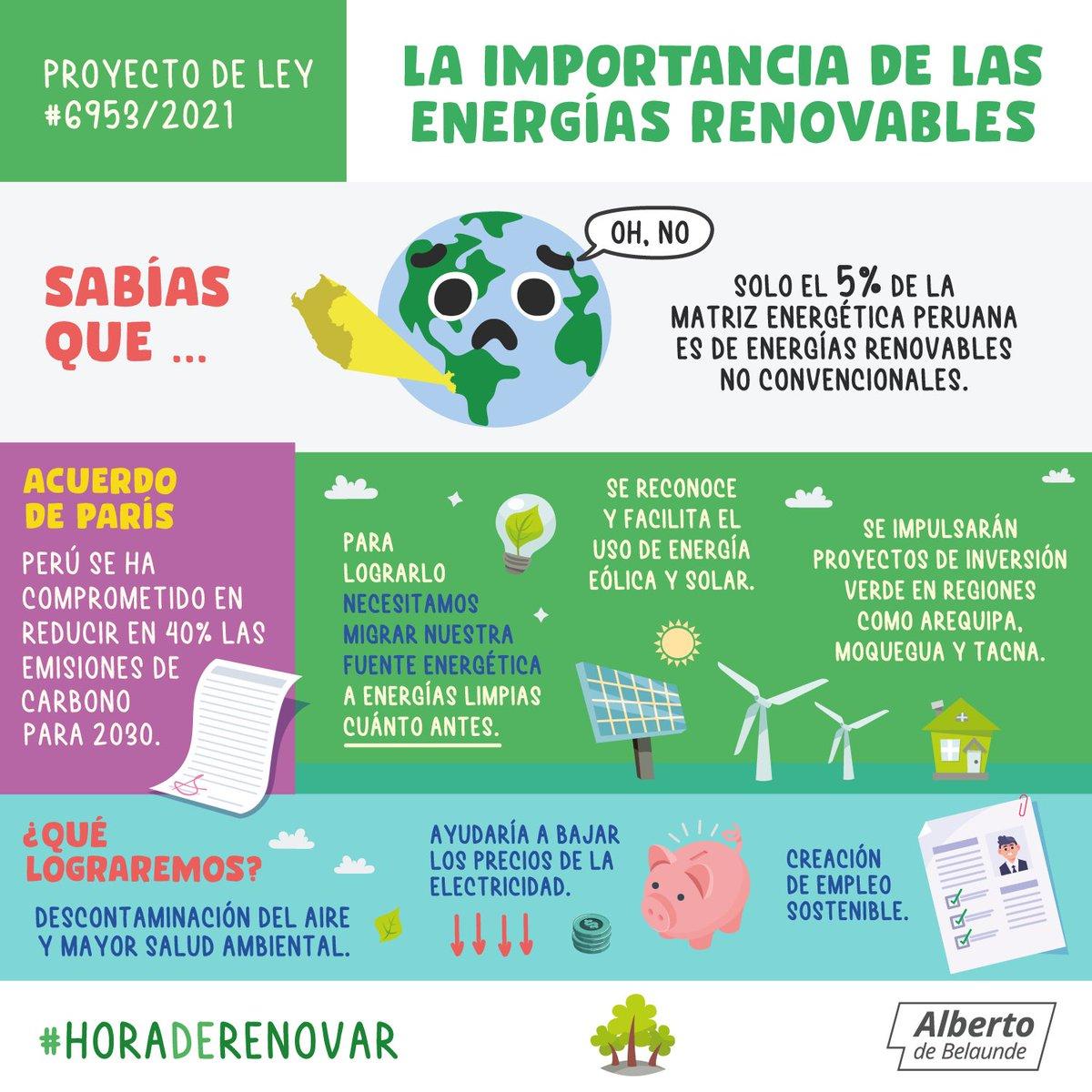 #HoraDeRenovar Aquí cuento un poco del proyecto de ley 6953/2021 para la promoción de energías renovables no convencionales ☀️