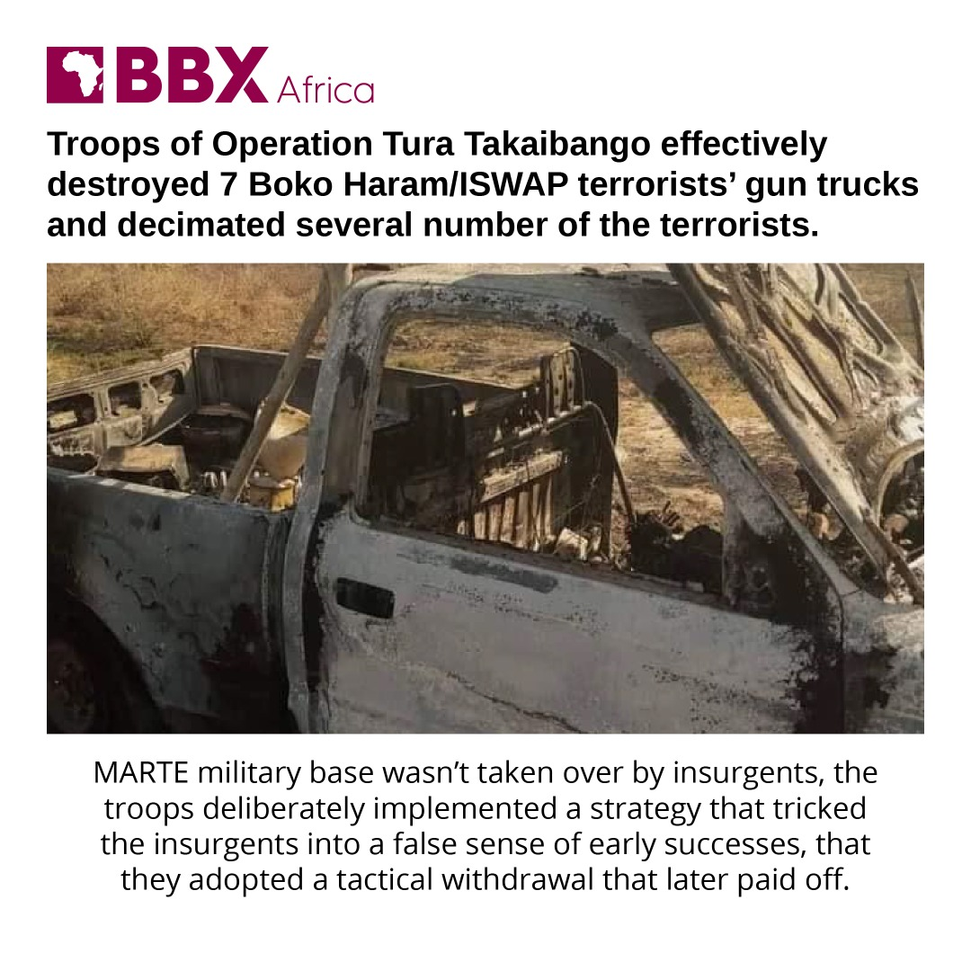 Troops of Operation Tura Ta Kai Bango affectively destroyed 7 Boko Haram / ISWAP terrorists' gun trucks and decimated several number of the terrorists. #OurSafety #EndTerrorism #SecureNorth https://t.co/t6SWFybBcs