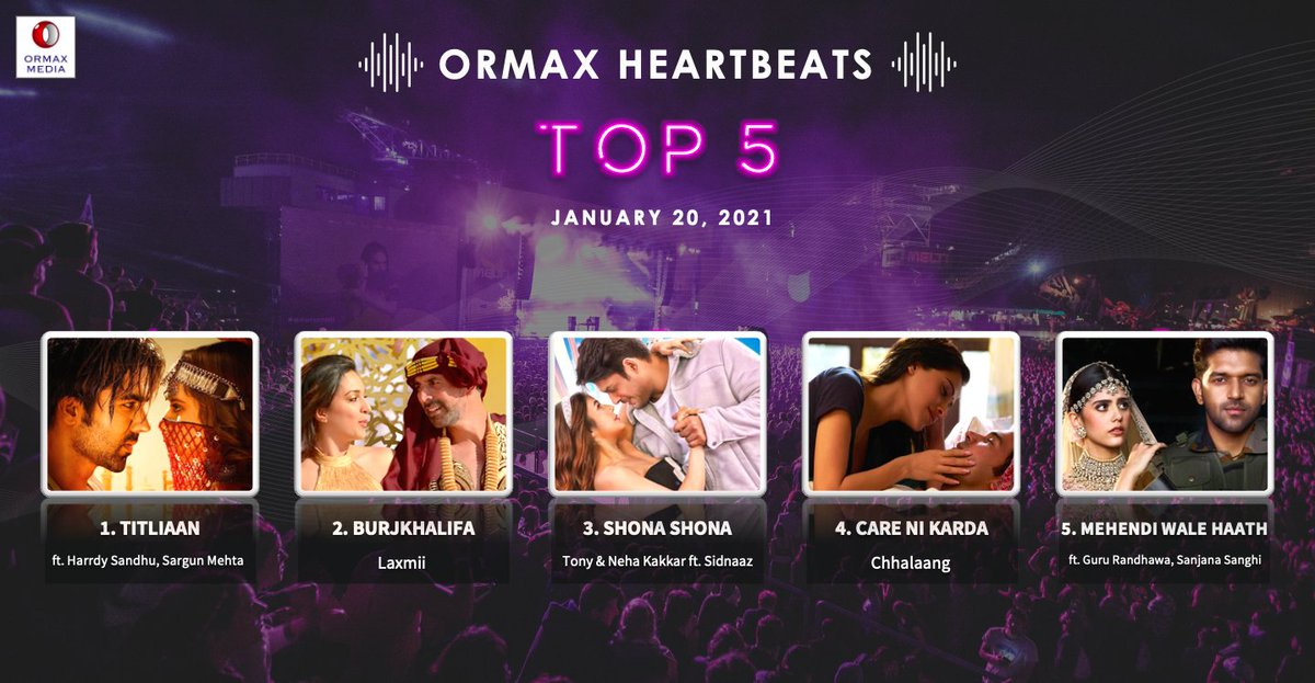 Replying to @OrmaxMedia: #OrmaxHeartbeats Top 5 (Jan 20)