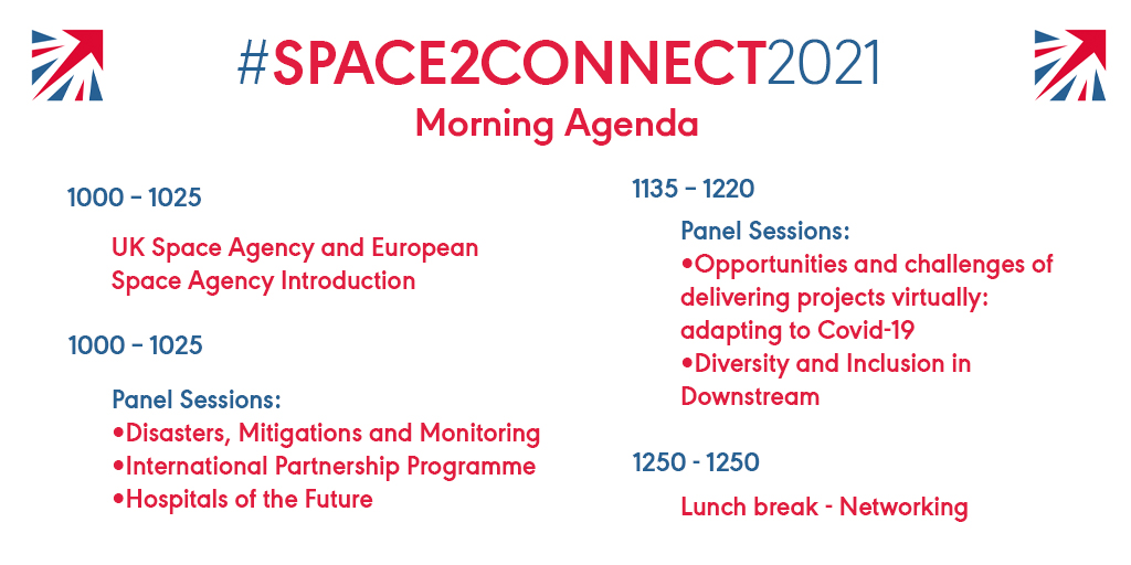 Are you coming along to #Space2Connect tomorrow? 🛰️ Heres a look at the morning agenda, full of great satellite applications content and networking. 👇 Interested? Theres still time to register! 👉registration.allintheloop.net/register/event…