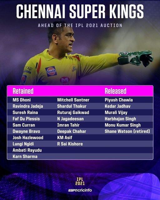 Harbhajan Singh, Piyush Chawla, Kedar Jadhav, and Murali Vijay are among the names #CSK have released  #IPL2021 #IPLRetention #HarbhajanSingh #PiyushChawla #KedarJadhav #MuraliVijay #shanewatson