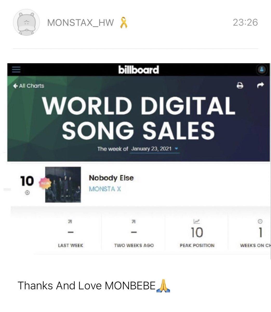 [ Mxtalktok 🐢💬:]  -Thanks and Love MONBEBE 🙏  -Monbebe i'm crying 😭