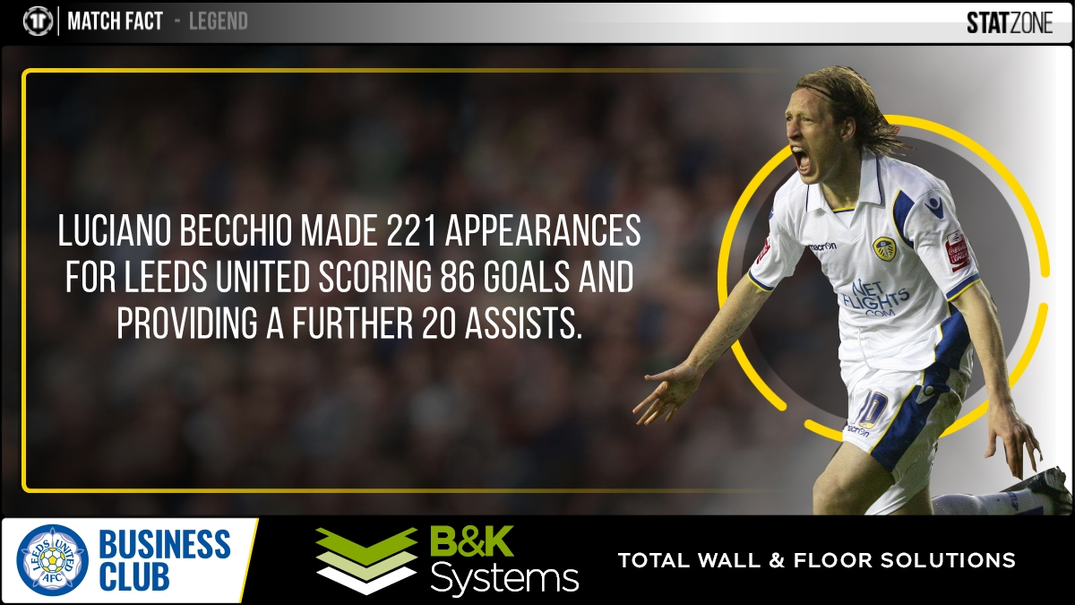 Beckford✅ Becchio✅ Today we're taking a look at @jermainebecks83 strike partner, @becchioluciano.  Who should be next? #MOT #LUFC @LUFC