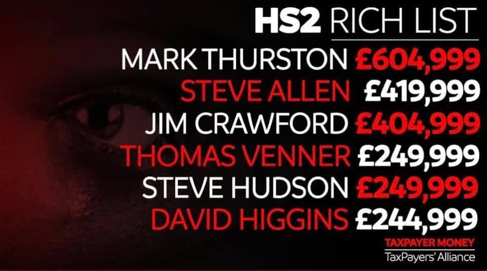 HS2 rich list... while the NHS is crippled, poor kids going hungry and benefits in a pandemic lockdown are cut by £20 a week - HS2 is costing £150 billion and rising whilst polluting London's drinking water. #toryscum #stophs2