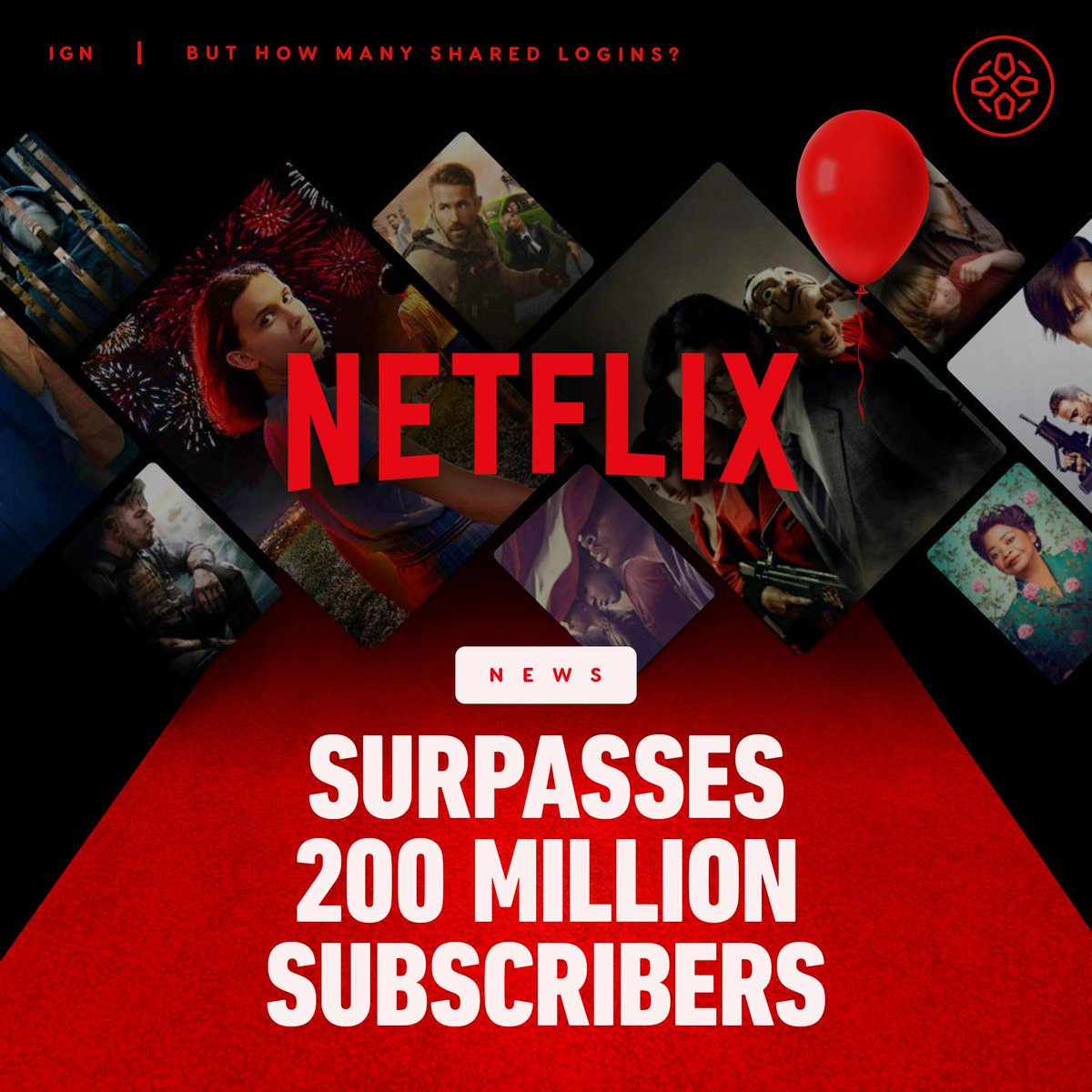 Basically, one in every 39 people on Earth pay for a Netflix subscription. 🤯