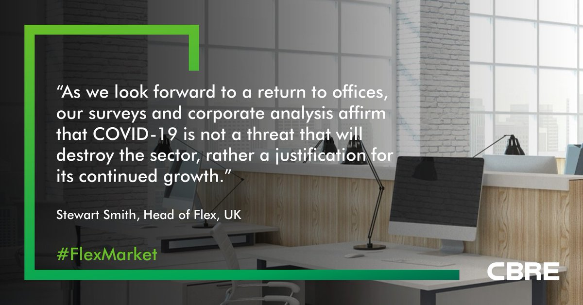 Flex's key attraction for occupiers in these unprecedented times is offering a hedge against uncertainty, but what challenges has the sector overcome in 2020? And what does 2021 have in store for the sector? - find out in our Q4 2020 #FlexMarket Update: https://t.co/7i7nxg7Ipf https://t.co/19zG8WyDeN